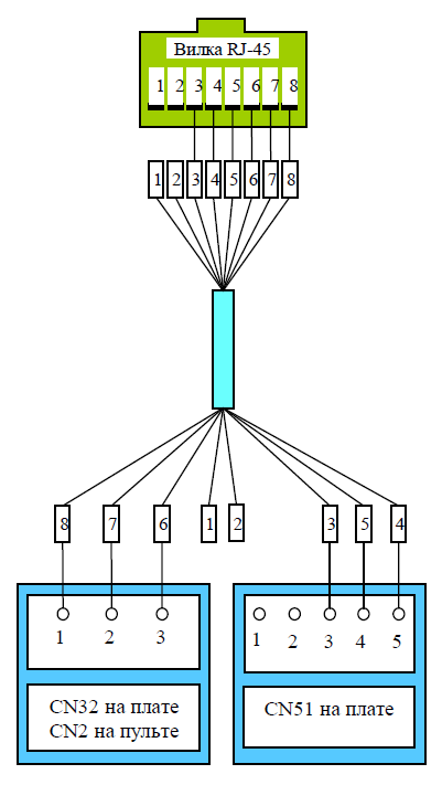 Схема подключения срк м